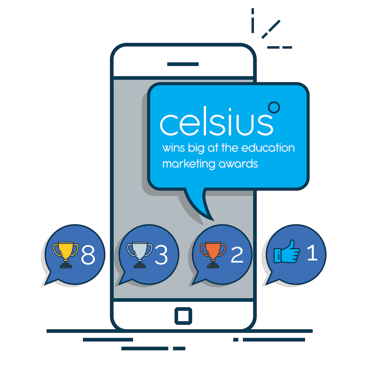 Celsius Wins 14 Educational Advertising Awards